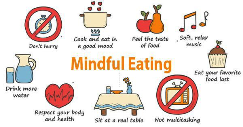 Mindful Eating meal